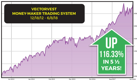 bitcoin sitl woreth investing? money maker trading system