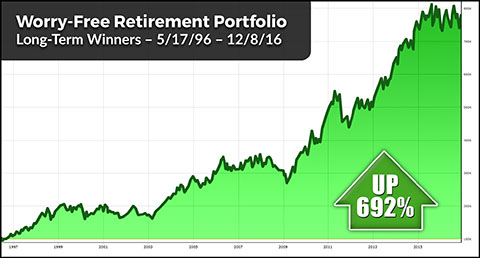 Worry-Free Retirement Portfolio