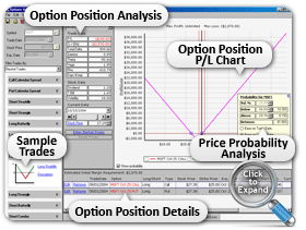VectorVest Options Analyzer