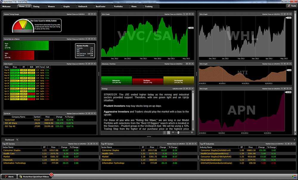 best free stock trading simulator