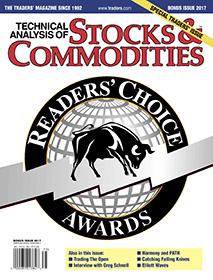 Stocks & Commodities Readers' Choice Awards